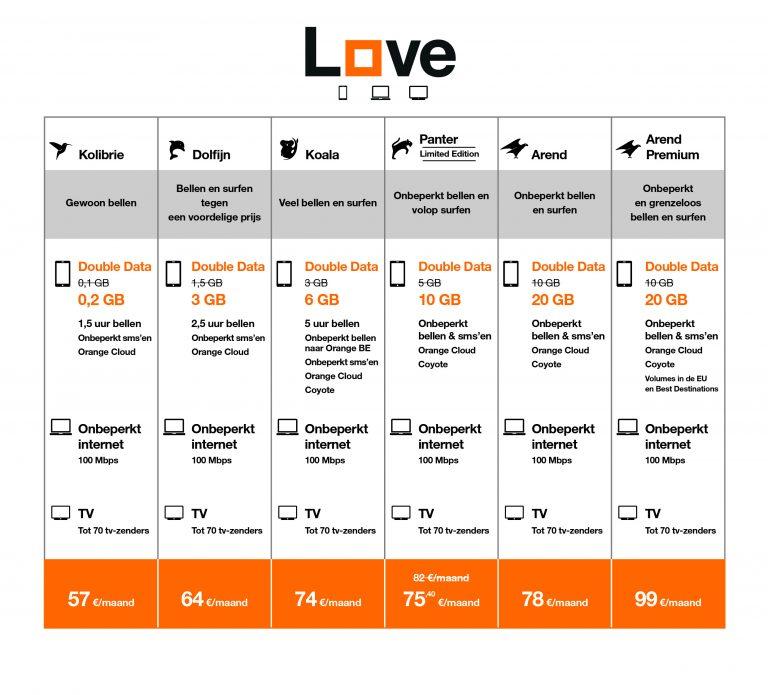 Tarifen ORANGE LOVE NL
